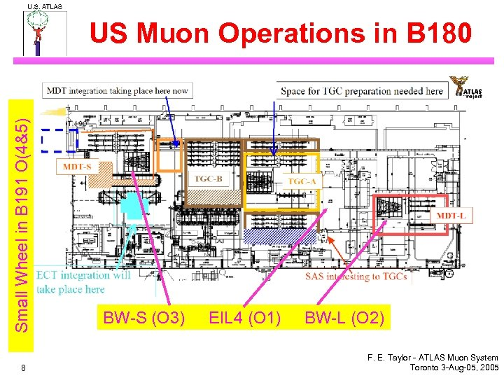 Small Wheel in B 191 O(4&5) US Muon Operations in B 180 8 BW-S