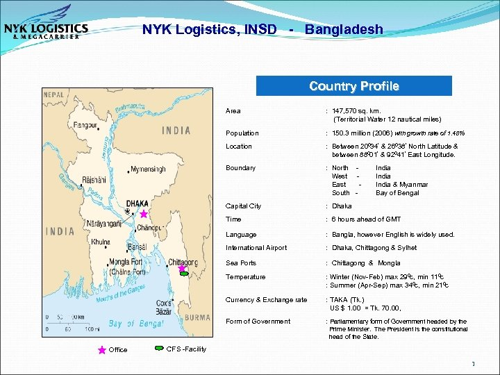 NYK Logistics, INSD - Bangladesh Country Profile Area : 147, 570 sq. km. (Territorial