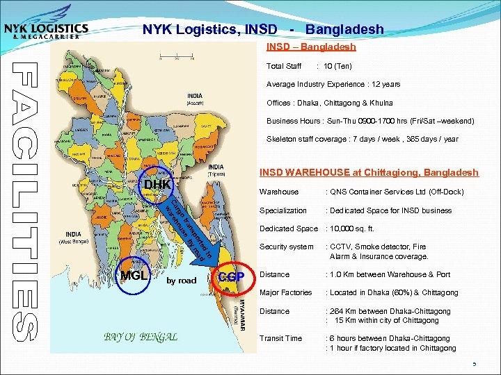 NYK Logistics, INSD - Bangladesh INSD – Bangladesh Total Staff : 10 (Ten) Average