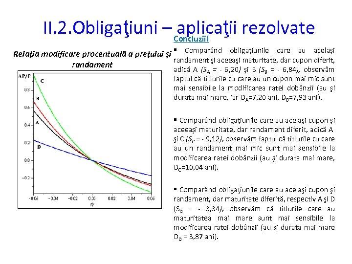 II. 2. Obligaţiuni – Concluzii! aplicaţii rezolvate Relaţia modificare procentuală a preţului şi §
