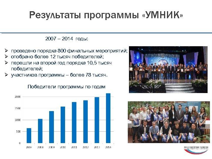 Результаты программы «УМНИК» 2007 – 2014 годы: Ø проведено порядка 800 финальных мероприятий; Ø