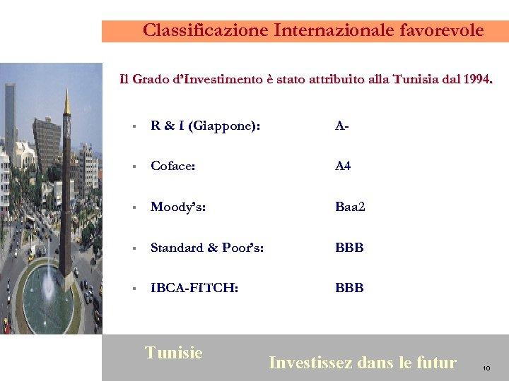 Classificazione Internazionale favorevole Il Grado d'Investimento è stato attribuito alla Tunisia dal 1994. §