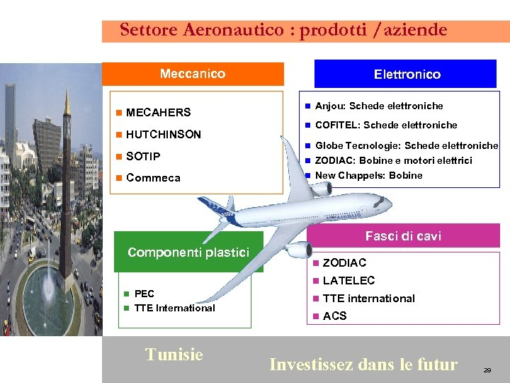 Settore Aeronautico : prodotti /aziende Meccanico n MECAHERS n HUTCHINSON n SOTIP n Commeca