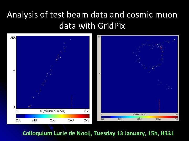 Analysis of test beam data and cosmic muon data with Grid. Pix Colloquium Lucie