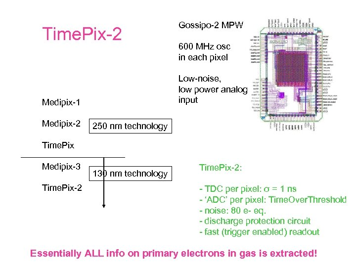 New CMOS pixel chip: Time. Pix-2 600 MHz osc in each pixel Low-noise, low