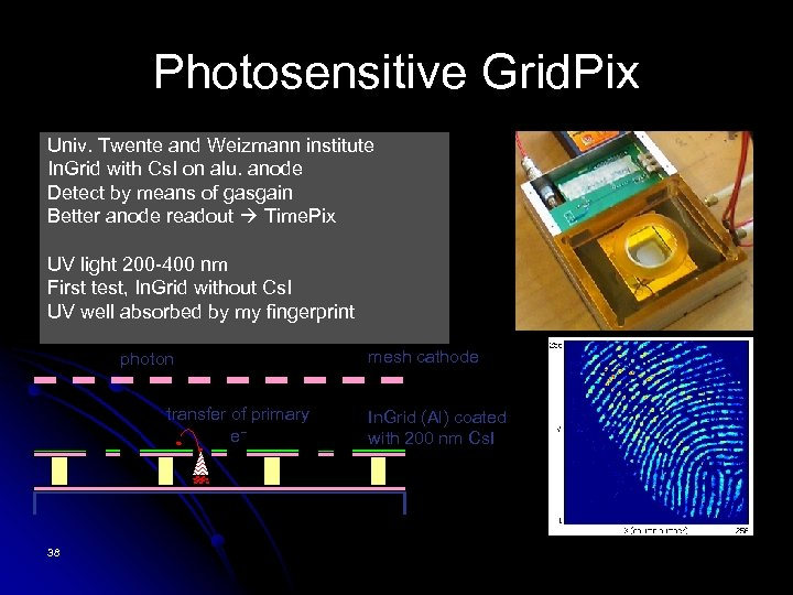 Photosensitive Grid. Pix Univ. Twente and Weizmann institute In. Grid with Cs. I on