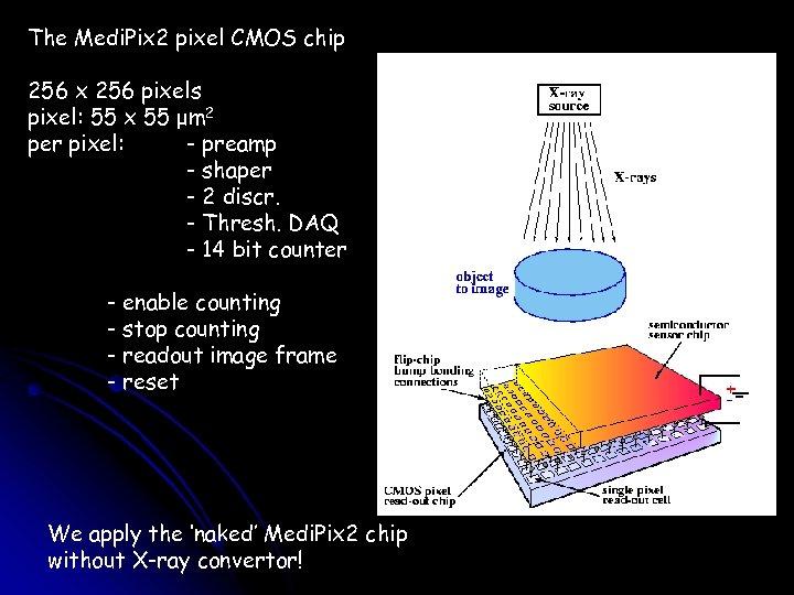 The Medi. Pix 2 pixel CMOS chip 256 x 256 pixels pixel: 55 x