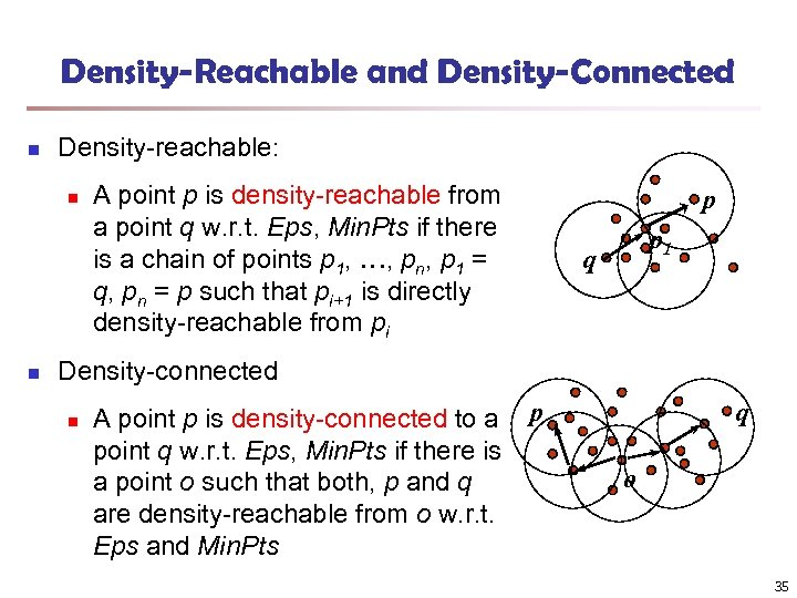 Density-Reachable and Density-Connected n Density-reachable: n n A point p is density-reachable from a