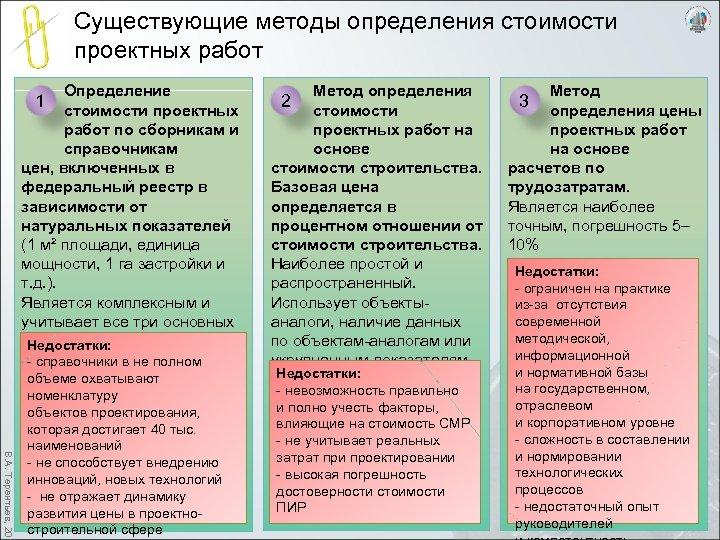 Существующие методы определения стоимости проектных работ Определение стоимости проектных работ по сборникам и справочникам