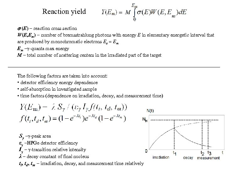Reaction yield (E) reaction cross section W(E, Em) number of bremsstrahlung photons with energy