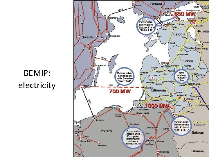 BEMIP: electricity