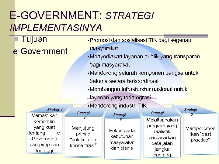 E-GOVERNMENT: STRATEGI IMPLEMENTASINYA n Tujuan • Promosi dan sosialisasi TIK bagi segenap e-Government masyarakat