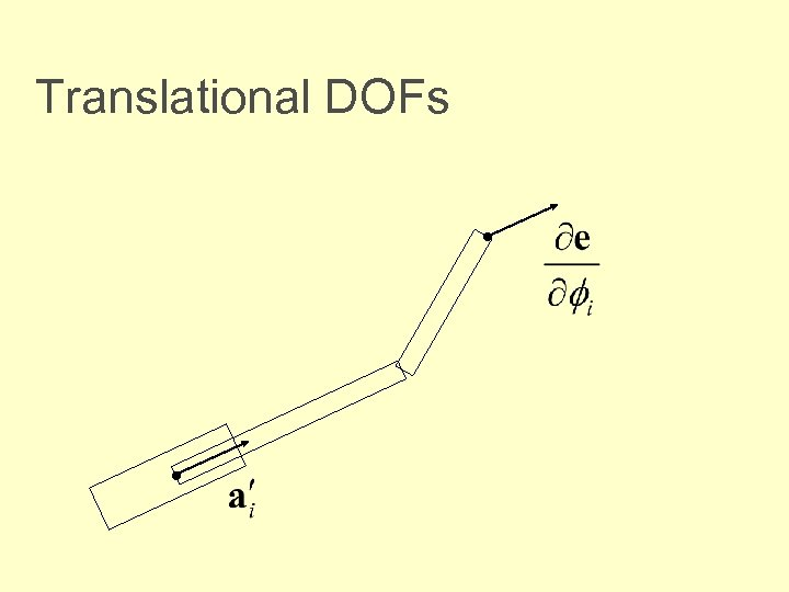 Translational DOFs • •