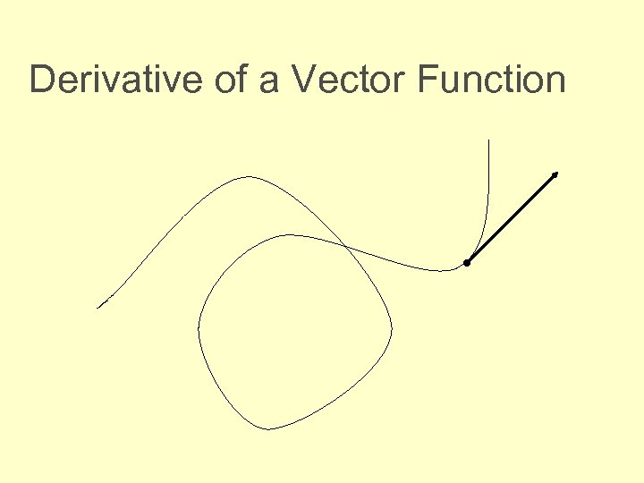 Derivative of a Vector Function •