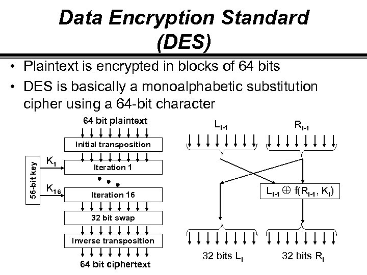 Data Encryption Standard (DES) • Plaintext is encrypted in blocks of 64 bits •