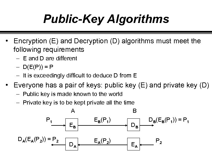 Public-Key Algorithms • Encryption (E) and Decryption (D) algorithms must meet the following requirements