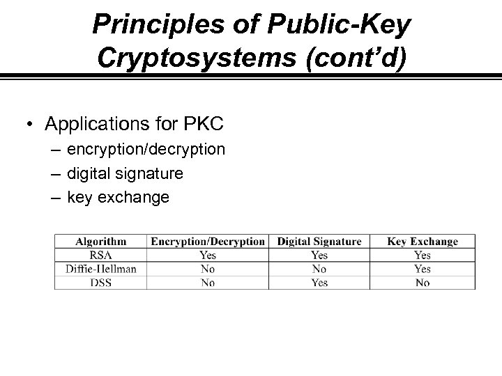 Principles of Public-Key Cryptosystems (cont'd) • Applications for PKC – encryption/decryption – digital signature