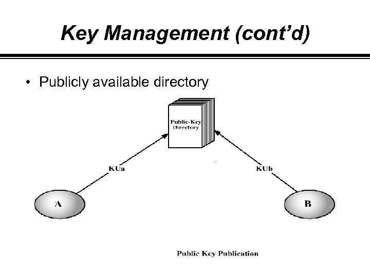 Key Management (cont'd) • Publicly available directory