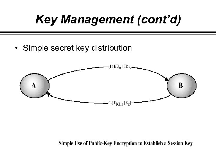 Key Management (cont'd) • Simple secret key distribution