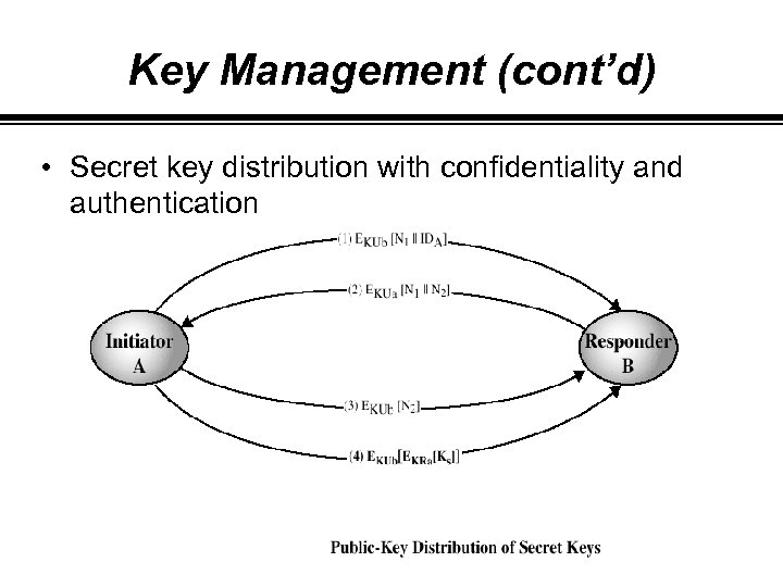 Key Management (cont'd) • Secret key distribution with confidentiality and authentication
