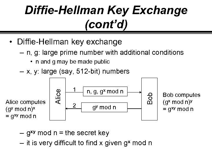 Diffie-Hellman Key Exchange (cont'd) • Diffie-Hellman key exchange – n, g: large prime number