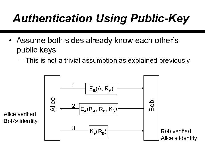 Authentication Using Public-Key • Assume both sides already know each other's public keys –