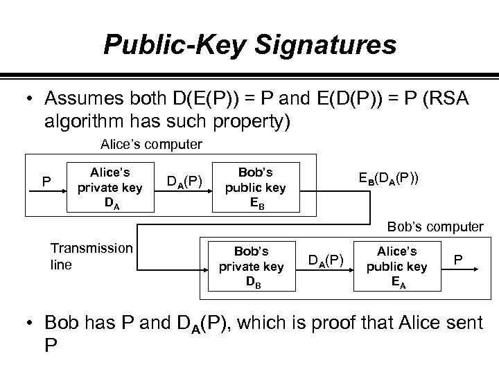 Public-Key Signatures • Assumes both D(E(P)) = P and E(D(P)) = P (RSA algorithm