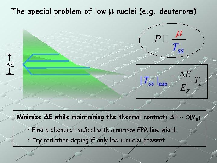 The special problem of low m nuclei (e. g. deuterons) DE Minimize DE while