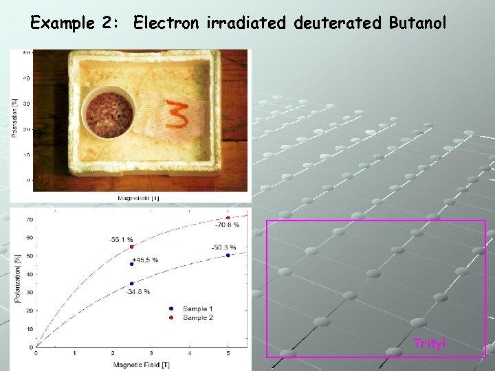 Example 2: Electron irradiated deuterated Butanol Trityl