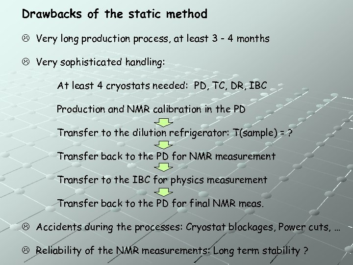 Drawbacks of the static method Very long production process, at least 3 - 4