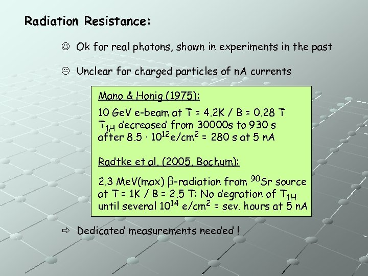 Radiation Resistance: Ok for real photons, shown in experiments in the past Unclear for