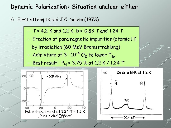 Dynamic Polarization: Situation unclear either First attempts bei J. C. Solem (1973) - T