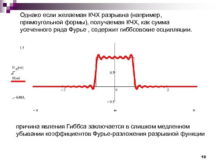 Однако если желаемая КЧХ разрывна (например, прямоугольной формы), получаемая КЧХ, как сумма усеченного ряда
