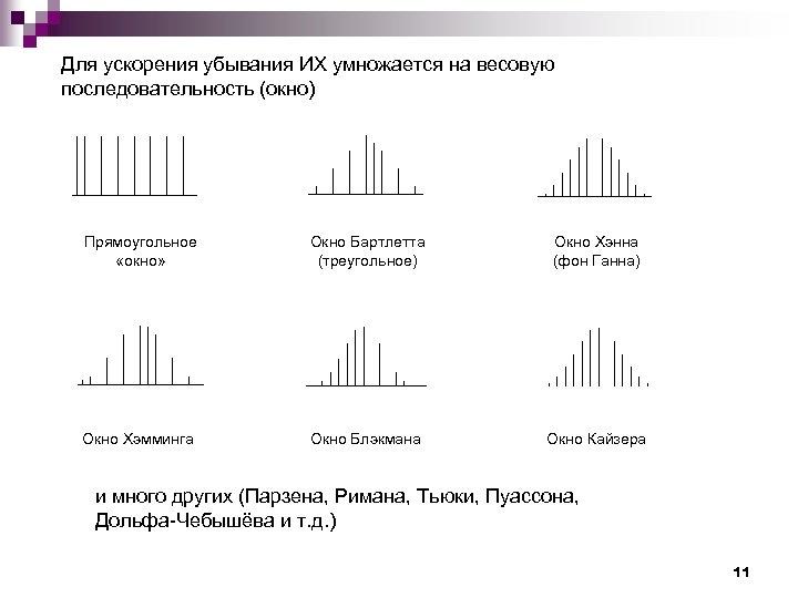Для ускорения убывания ИХ умножается на весовую последовательность (окно) Прямоугольное «окно» Окно Бартлетта (треугольное)
