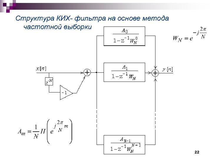 Структура КИХ- фильтра на основе метода частотной выборки 22