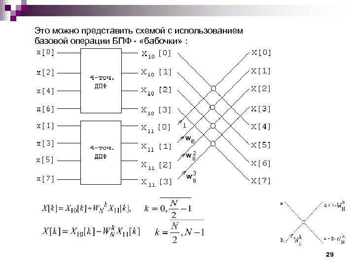 Это можно представить схемой с использованием базовой операции БПФ - «бабочки» : 29
