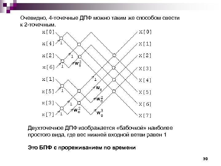 Очевидно, 4 -точечные ДПФ можно таким же способом свести к 2 -точечным. Двухточечное ДПФ