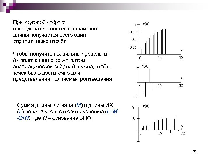 При круговой свёртке последовательностей одинаковой длины получается всего один «правильный» отсчёт Чтобы получить правильный
