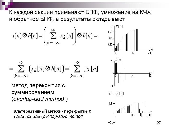 К каждой секции применяют БПФ, умножение на КЧХ и обратное БПФ, а результаты складывают
