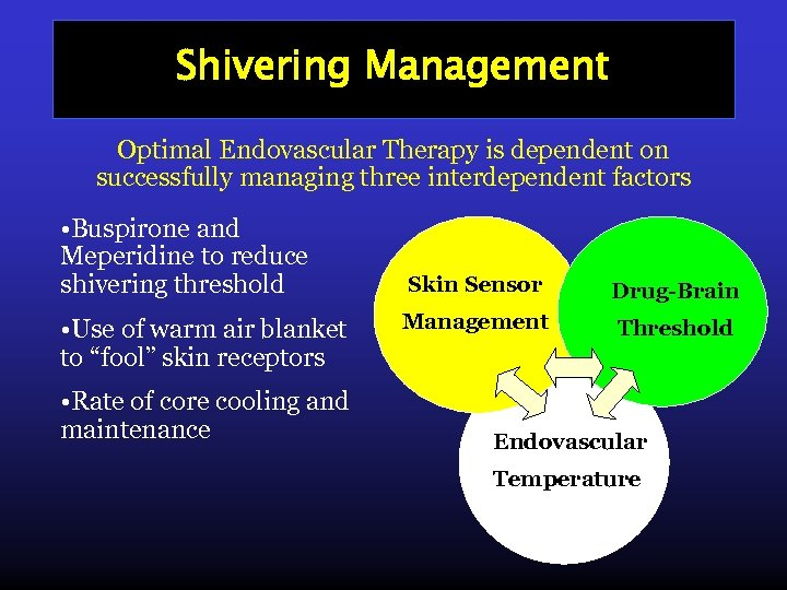 Shivering Management Optimal Endovascular Therapy is dependent on successfully managing three interdependent factors •