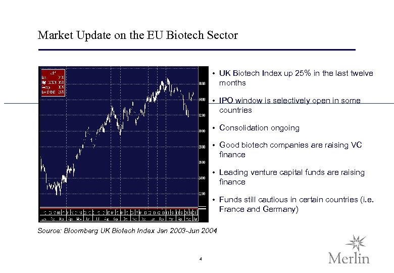 Market Update on the EU Biotech Sector • UK Biotech Index up 25% in