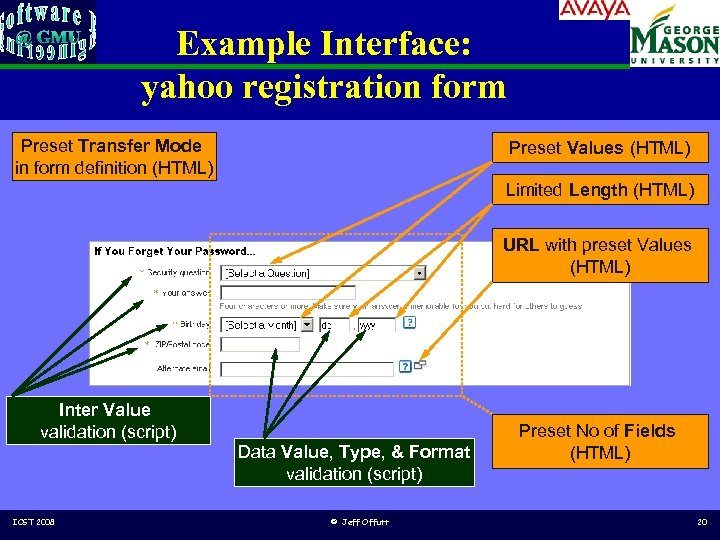 Example Interface: yahoo registration form Preset Transfer Mode in form definition (HTML) Preset Values