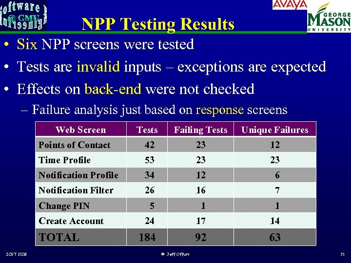 NPP Testing Results • Six NPP screens were tested • Tests are invalid inputs