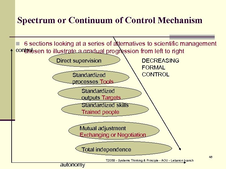 Spectrum or Continuum of Control Mechanism n 6 sections looking at a series of