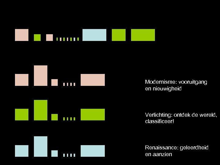 Modernisme: vooruitgang en nieuwigheid Verlichting: ontdek de wereld, classificeer! Renaissance: geleerdheid en aanzien