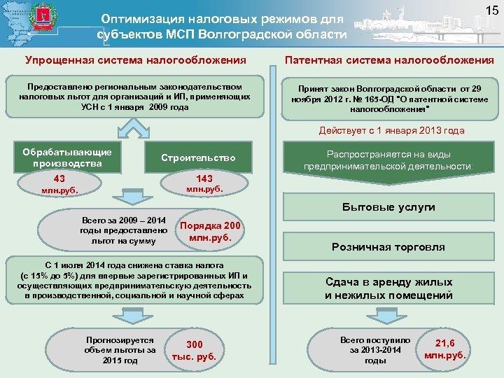 15 Оптимизация налоговых режимов для субъектов МСП Волгоградской области Упрощенная система налогообложения Патентная система