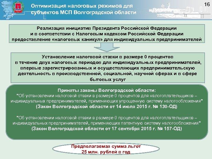 Оптимизация налоговых режимов для субъектов МСП Волгоградской области Реализация инициатив Президента Российской Федерации и