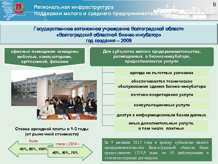 Региональная инфраструктура поддержки малого и среднего предпринимательства Государственное автономное учреждение Волгоградской области «Волгоградский областной