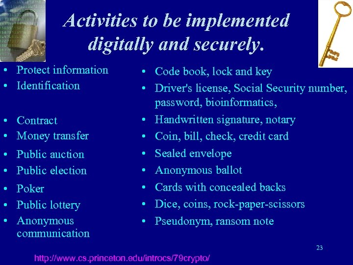 Activities to be implemented digitally and securely. • Protect information • Identification • Contract