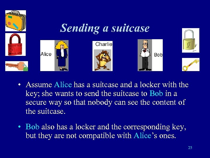 Sending a suitcase • Assume Alice has a suitcase and a locker with the